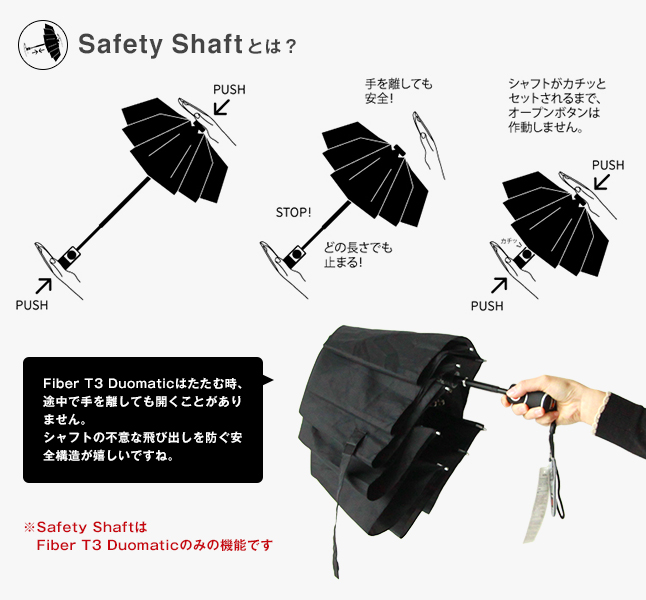 Safety Shaftとは?